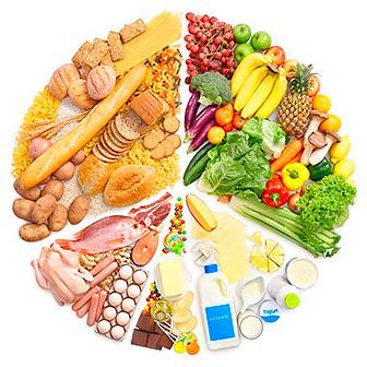 Витамины белки жиры углеводы реферат 4222